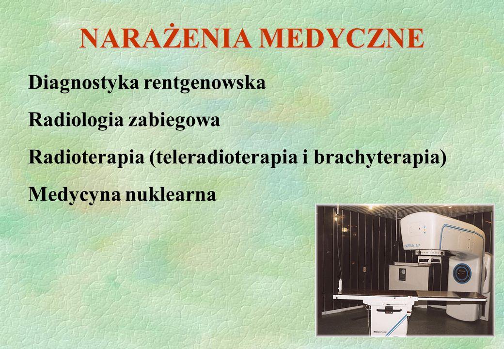 NARAŻENIA MEDYCZNE Diagnostyka rentgenowska Radiologia zabiegowa Radioterapia (teleradioterapia i brachyterapia) Medycyna nuklearna