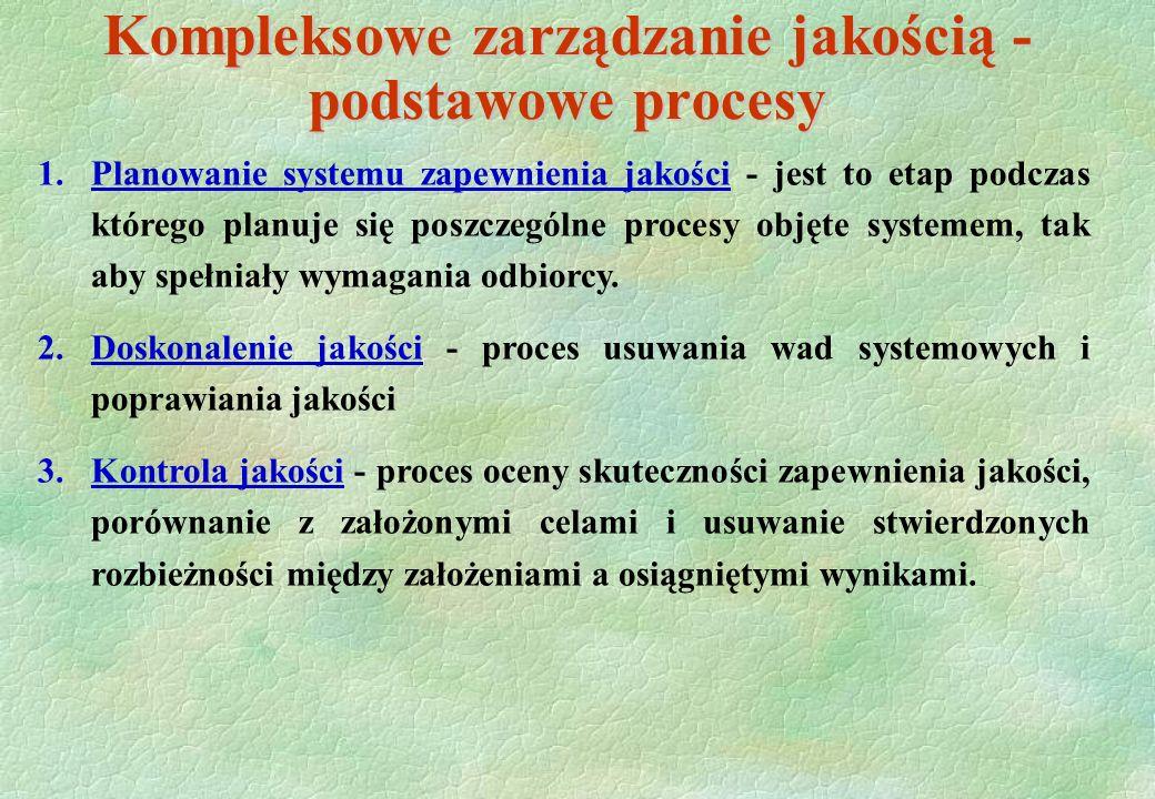 Kompleksowe zarządzanie jakością - podstawowe procesy 1.Planowanie systemu zapewnienia jakości - jest to etap podczas którego planuje się poszczególne