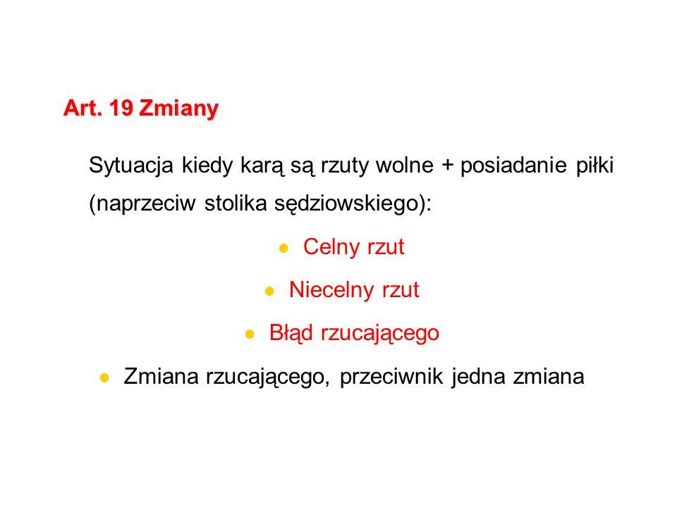 Art.19 Zmiany Przykład Podczas ostatniego rzutu wolnego, A4 wykonujący rzut wolny popełnia błąd.