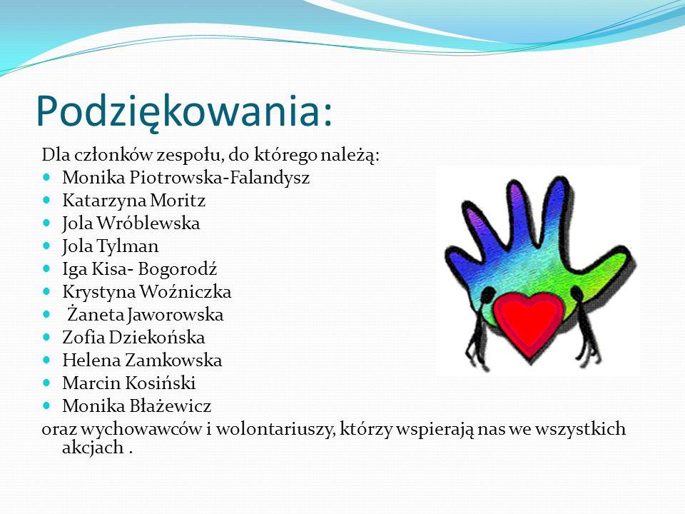 Podziękowania: Dla członków zespołu, do którego należą: Monika Piotrowska-Falandysz Katarzyna Moritz Jola Wróblewska Jola Tylman Iga Kisa- Bogorodź Kr