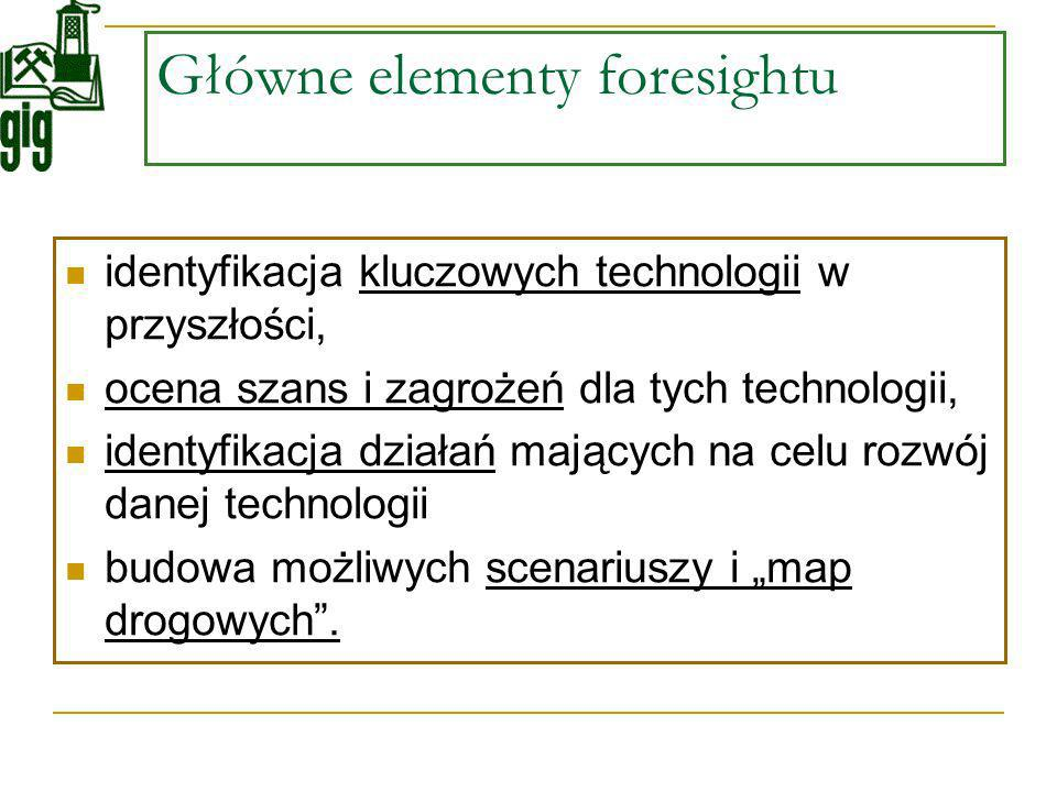 Główne elementy foresightu identyfikacja kluczowych technologii w przyszłości, ocena szans i zagrożeń dla tych technologii, identyfikacja działań mają