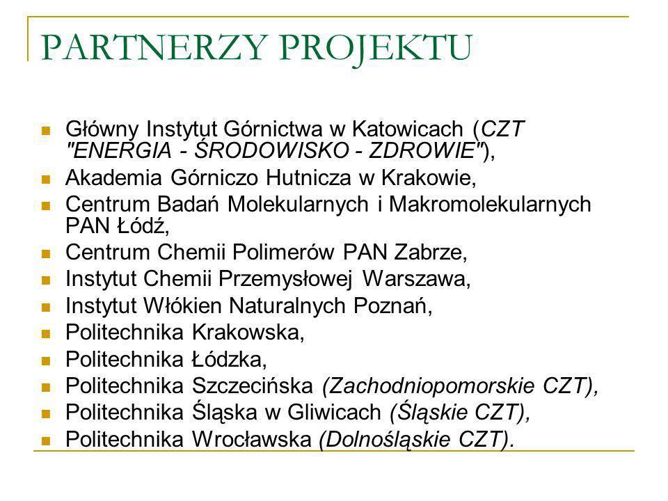 PARTNERZY PROJEKTU Główny Instytut Górnictwa w Katowicach (CZT