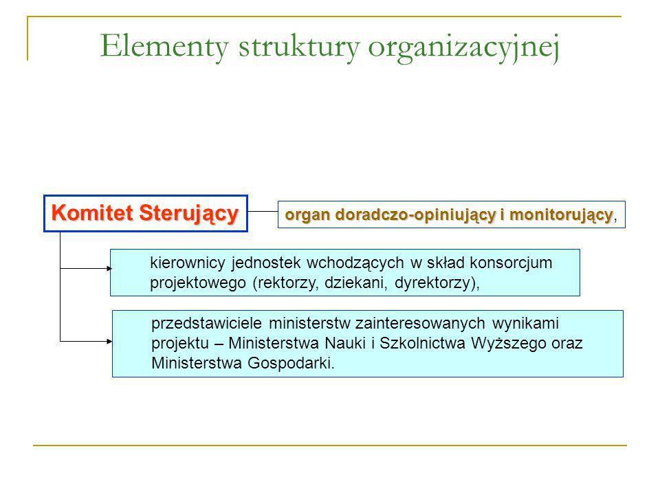 Elementy struktury organizacyjnej Komitet Sterujący organ doradczo-opiniujący i monitorujący organ doradczo-opiniujący i monitorujący, kierownicy jedn