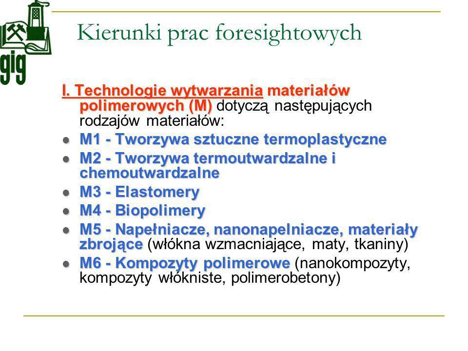Kierunki prac foresightowych I. Technologie wytwarzania materiałów polimerowych (M) I. Technologie wytwarzania materiałów polimerowych (M) dotyczą nas