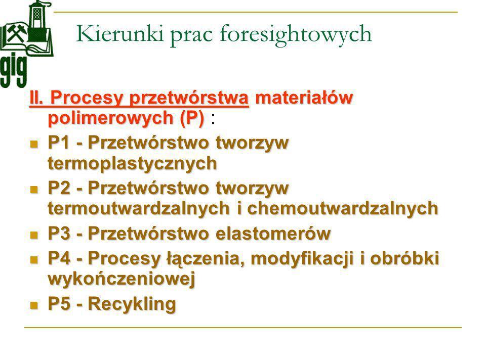 Kierunki prac foresightowych II. Procesy przetwórstwamateriałów polimerowych (P) II. Procesy przetwórstwa materiałów polimerowych (P) : P1 - Przetwórs