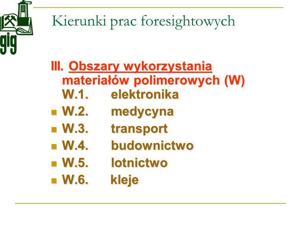 Kierunki prac foresightowych III. Obszary wykorzystania materiałów polimerowych (W) W.1.elektronika W.2.medycyna W.2.medycyna W.3. transport W.3. tran