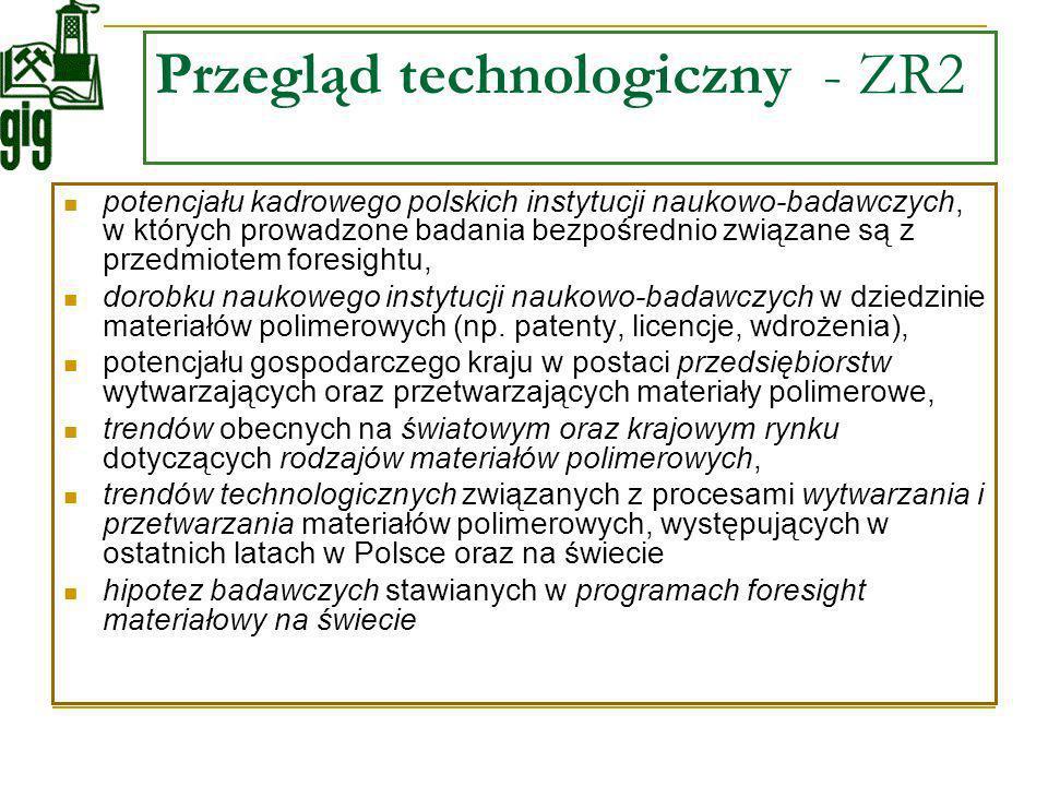 Przegląd technologiczny - ZR2 potencjału kadrowego polskich instytucji naukowo-badawczych, w których prowadzone badania bezpośrednio związane są z prz