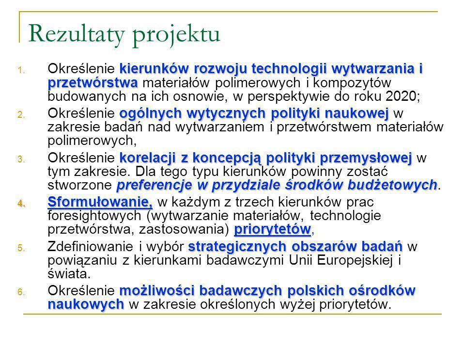 Rezultaty projektu kierunków rozwoju technologii wytwarzania i przetwórstwa 1. Określenie kierunków rozwoju technologii wytwarzania i przetwórstwa mat