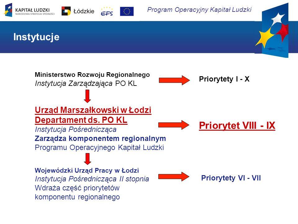 Program Operacyjny Kapitał Ludzki Ministerstwo Rozwoju Regionalnego Instytucja Zarządzająca PO KL Urząd Marszałkowski w Łodzi Departament ds. PO KL In