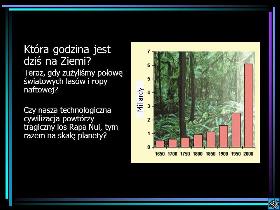 What time is it on Earth… Która godzina jest dziś na Ziemi? Teraz, gdy zużyliśmy połowę światowych lasów i ropy naftowej? Czy nasza technologiczna cyw