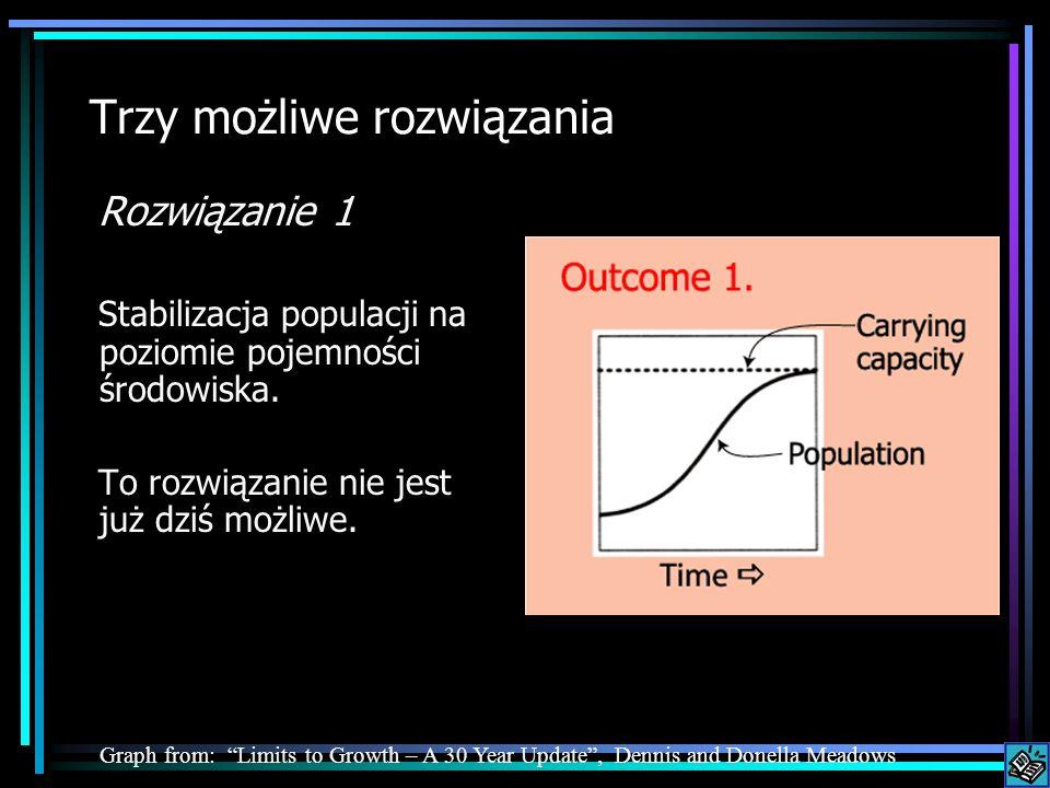 Trzy możliwe rozwiązania Rozwiązanie 1 Stabilizacja populacji na poziomie pojemności środowiska. To rozwiązanie nie jest już dziś możliwe. Graph from: