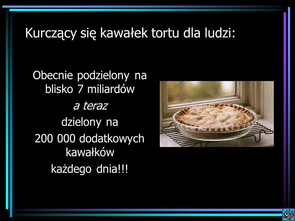 Kurczący się kawałek tortu dla ludzi: Obecnie podzielony na blisko 7 miliardów a teraz dzielony na 200 000 dodatkowych kawałków każdego dnia!!!