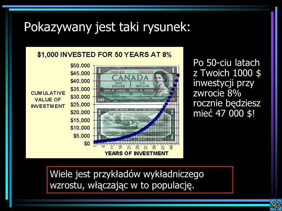 Pokazywany jest taki rysunek: Po 50-ciu latach z Twoich 1000 $ inwestycji przy zwrocie 8% rocznie będziesz mieć 47 000 $! Wiele jest przykładów wykład