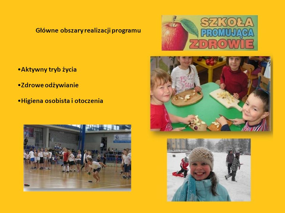 Główne obszary realizacji programu Aktywny tryb życia Zdrowe odżywianie Higiena osobista i otoczenia