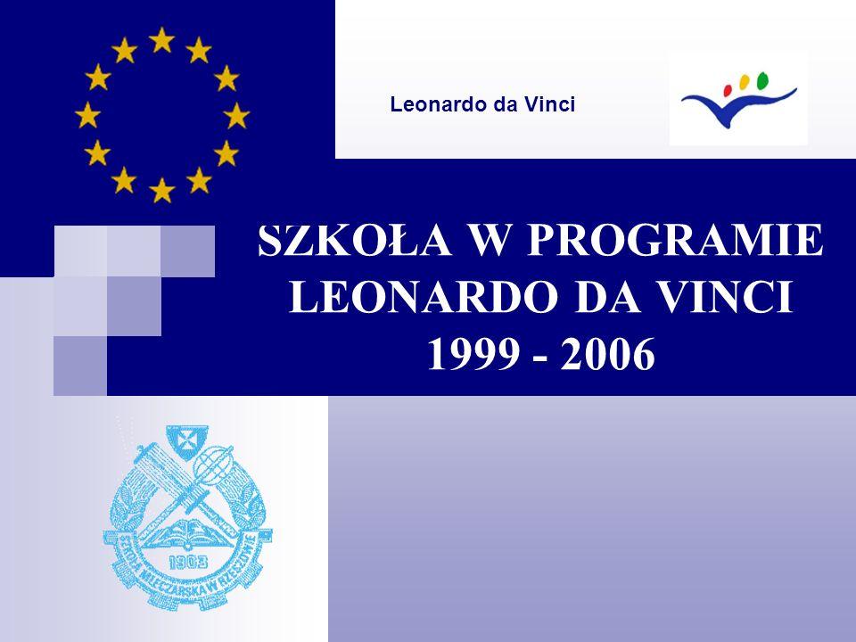SZKOŁA W PROGRAMIE LEONARDO DA VINCI 1999 - 2006 Leonardo da Vinci