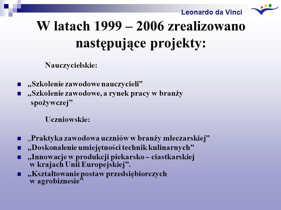 W latach 1999 – 2006 zrealizowano następujące projekty: Nauczycielskie: Szkolenie zawodowe nauczycieli Szkolenie zawodowe, a rynek pracy w branży spoż