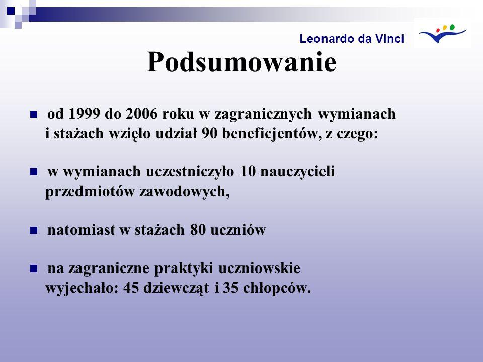 Podsumowanie od 1999 do 2006 roku w zagranicznych wymianach i stażach wzięło udział 90 beneficjentów, z czego: w wymianach uczestniczyło 10 nauczyciel