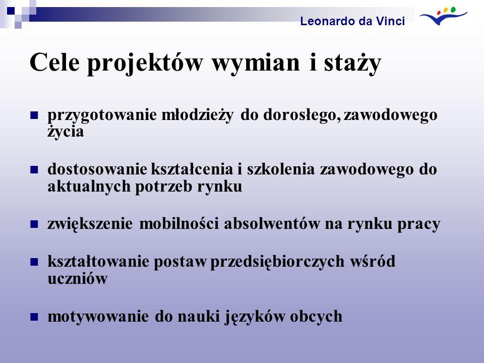 Rezultaty projektów wymian/staży dla beneficjentów podwyższenie kwalifikacji zawodowych nabywanie nowych umiejętności i kompetencji poznanie procesów technologicznych w różnych branżach przemysłu spożywczego porównanie szkolenia i kształcenia zawodowego w Polsce, Niemczech i Hiszpanii.