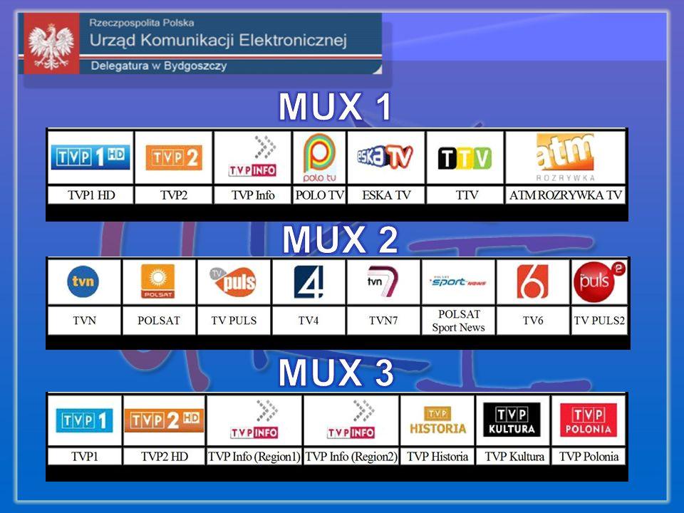 Jakie korzyści daje cyfryzacja naziemnej telewizji.