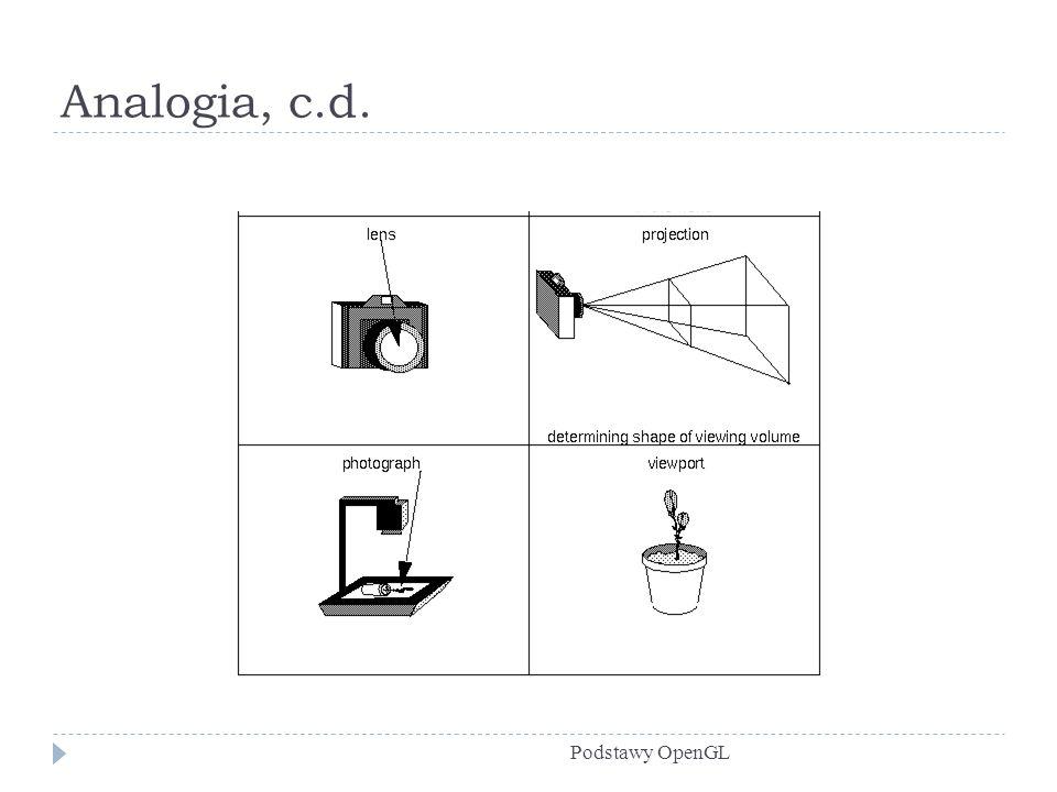 Przykład Podstawy OpenGL Przykład rzutowania ( www.xmission.com/~nate )