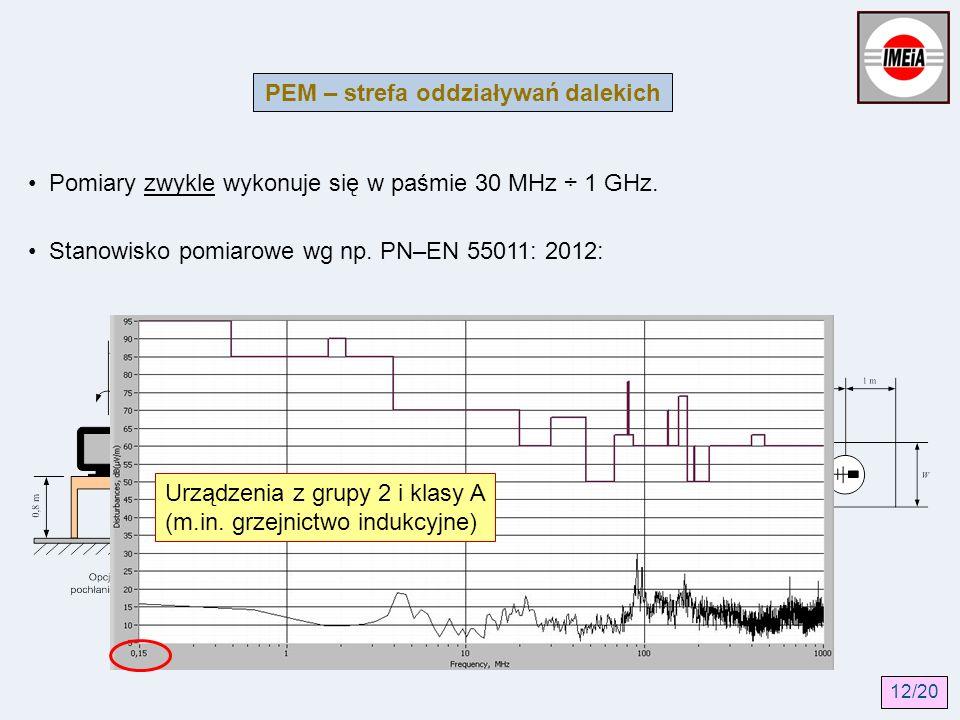 PEM – strefa oddziaływań dalekich Stanowisko pomiarowe wg np. PN–EN 55011: 2012: Pomiary zwykle wykonuje się w paśmie 30 MHz ÷ 1 GHz. Urządzenia z gru