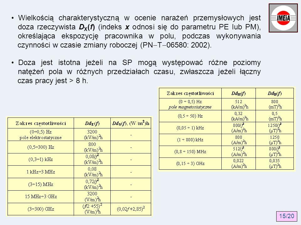 Wielkością charakterystyczną w ocenie narażeń przemysłowych jest doza rzeczywista D X (f) (indeks x odnosi się do parametru PE lub PM), określająca ek