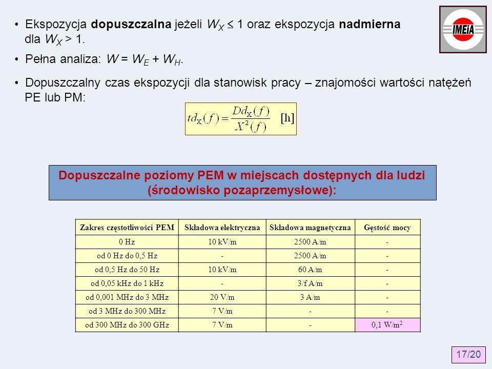 Ekspozycja dopuszczalna jeżeli W X 1 oraz ekspozycja nadmierna dla W X > 1. Pełna analiza: W = W E + W H. Dopuszczalny czas ekspozycji dla stanowisk p