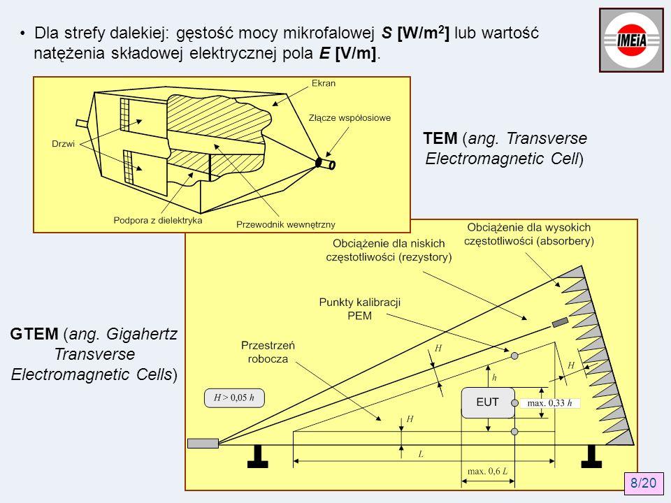 Dla strefy dalekiej: gęstość mocy mikrofalowej S [W/m 2 ] lub wartość natężenia składowej elektrycznej pola E [V/m]. GTEM (ang. Gigahertz Transverse E