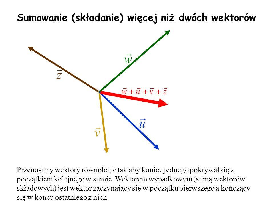 Sumowanie (składanie) więcej niż dwóch wektorów Przenosimy wektory równolegle tak aby koniec jednego pokrywał się z początkiem kolejnego w sumie.