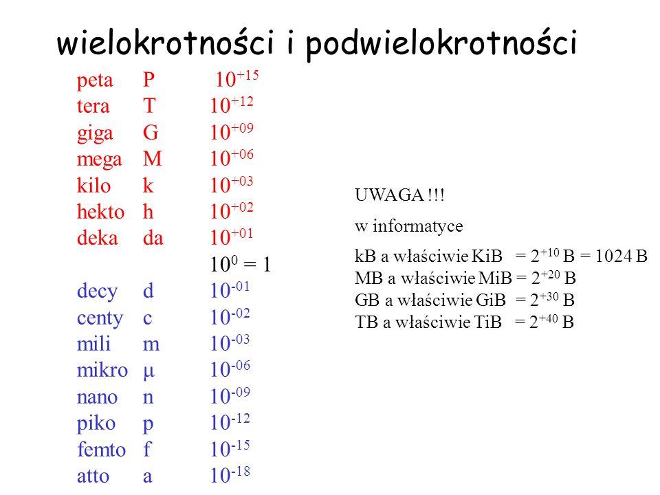 wielokrotności i podwielokrotności petaP 10 +15 teraT10 +12 gigaG10 +09 megaM10 +06 kilok10 +03 hektoh10 +02 dekada10 +01 10 0 = 1 decyd10 -01 centyc10 -02 milim10 -03 mikro μ10 -06 nanon10 -09 pikop10 -12 femtof10 -15 attoa10 -18 UWAGA !!.