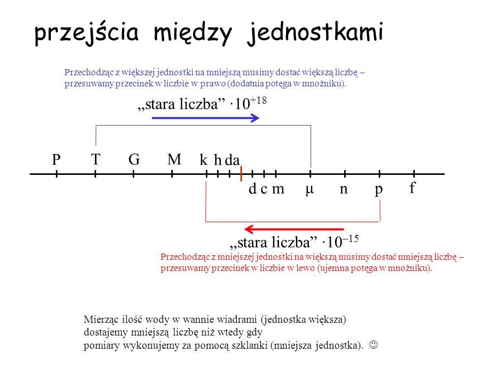 przejścia między jednostkami P MGT k hda d c n μ m f p stara liczba 10 +18 stara liczba 10 –15 Przechodząc z większej jednostki na mniejszą musimy dostać większą liczbę – przesuwamy przecinek w liczbie w prawo (dodatnia potęga w mnożniku).