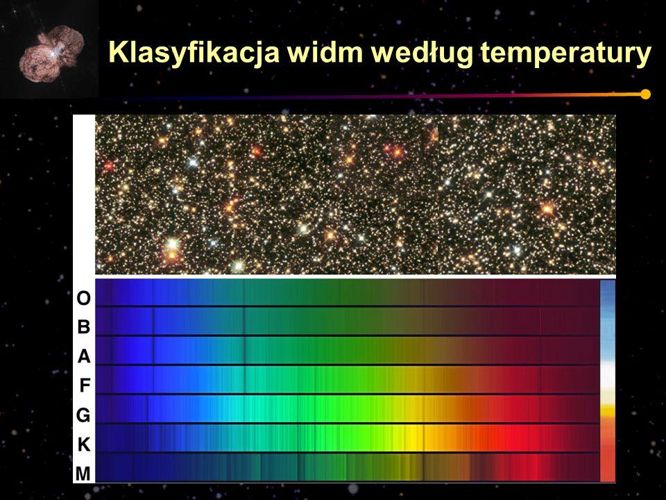 Klasyfikacja widm według temperatury