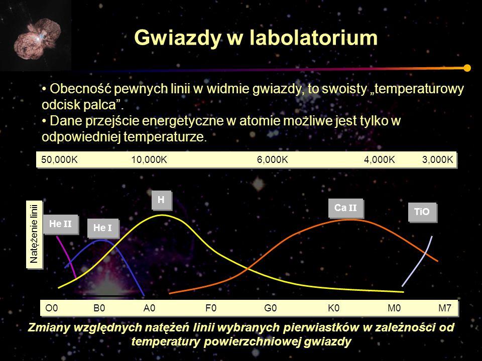 Natężenie linii 50,000K 10,000K 6,000K 4,000K 3,000K O0B0 A0 F0 G0 K0 M0 M7 He II He I H H Ca II TiO Obecność pewnych linii w widmie gwiazdy, to swois