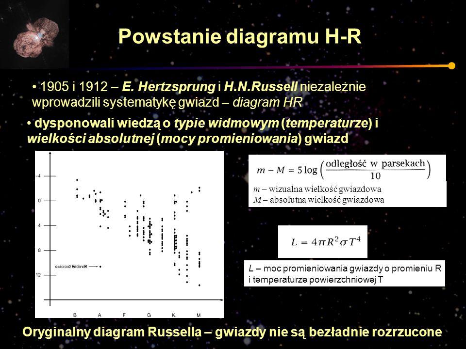1905 i 1912 – E. Hertzsprung i H.N.Russell niezależnie wprowadzili systematykę gwiazd – diagram HR dysponowali wiedzą o typie widmowym (temperaturze)