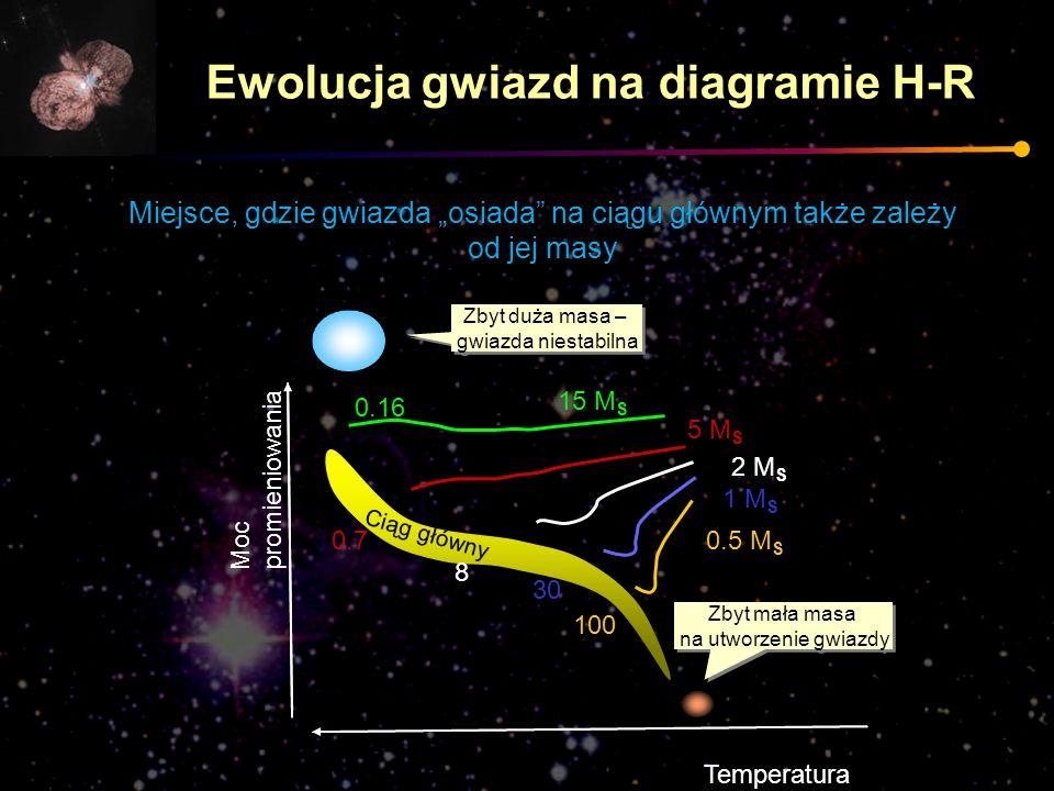 Temperatura Moc promieniowania Ciąg główny 5 M S 0.7 0.5 M S 100 1 M S 30 2 M S 8 15 M S 0.16 Miejsce, gdzie gwiazda osiada na ciągu głównym także zal