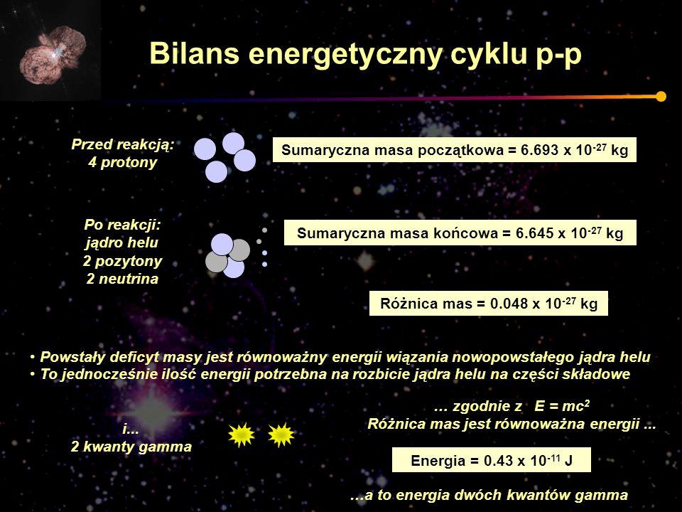 Przed reakcją: 4 protony Sumaryczna masa początkowa = 6.693 x 10 -27 kg Po reakcji: jądro helu 2 pozytony 2 neutrina Sumaryczna masa końcowa = 6.645 x
