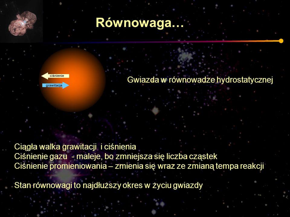 grawitacja ciśnienie Ciągła walka grawitacji i ciśnienia Ciśnienie gazu - maleje, bo zmniejsza się liczba cząstek Ciśnienie promieniowania – zmienia s