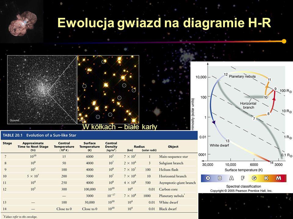 W kółkach – białe karły Ewolucja gwiazd na diagramie H-R