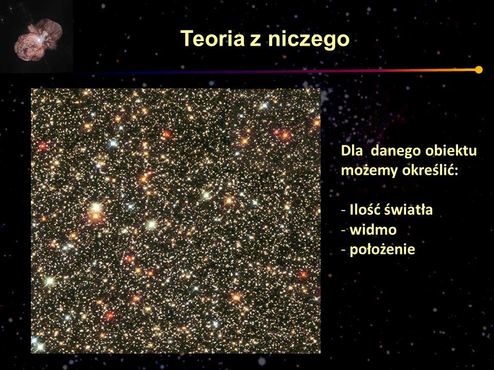 Teoria z niczego Dla danego obiektu możemy określić: - Ilość światła - widmo - położenie