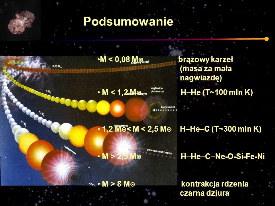 M < 0,08 M brązowy karzeł (masa za mała nagwiazdę) M < 1,2 M H–He (T~100 mln K) 1,2 M < M < 2,5 M H–He–C (T~300 mln K) M > 2,5 M H–He–C–Ne-O-Si-Fe-Ni
