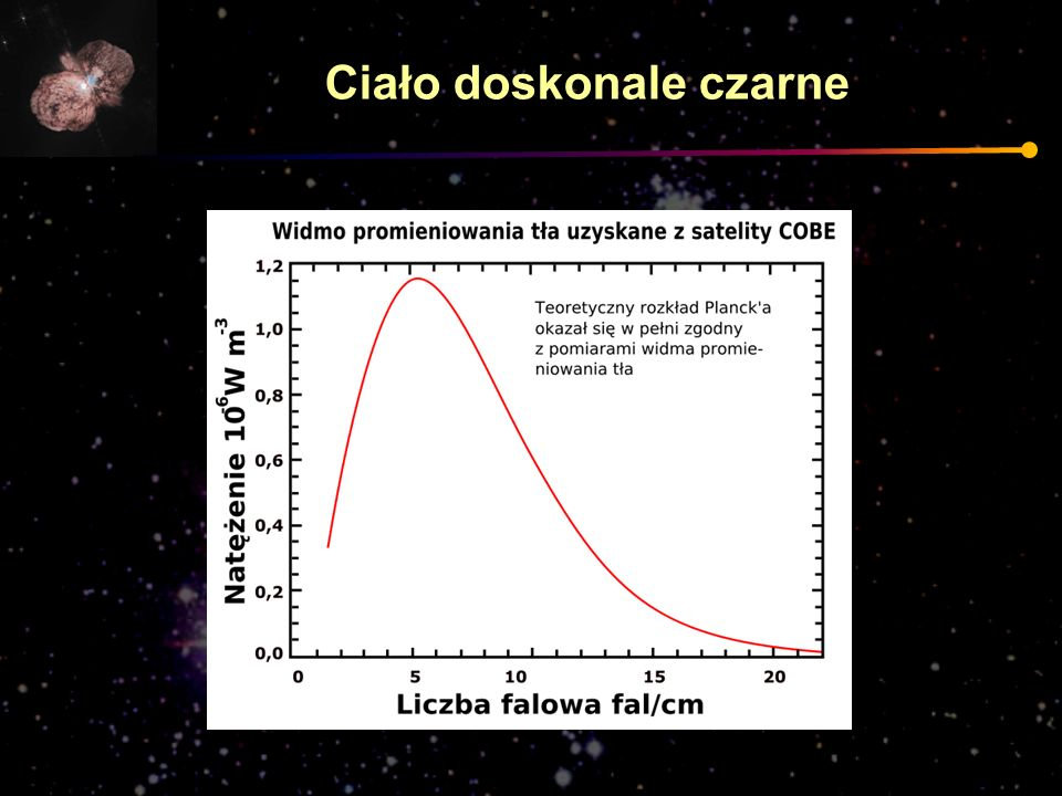 Obserwator widzi widmo ciągłe Obserwator widzi widmo emisyjne Obserwator widzi widmo absorpcyjne Obiekt promieniujący jak ciało doskonale czarne Obłok materii Widma ciągłe, emisyjne, absorpcyjne