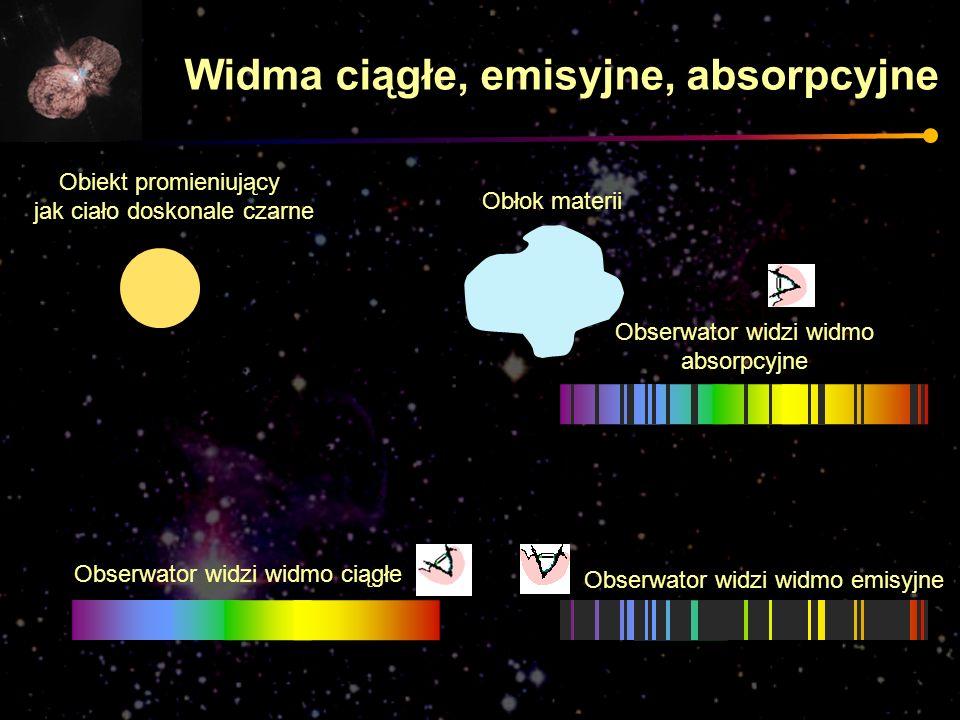 skład chemiczny (obecność charakterystycznych linii widmowych klasyfikacja typów widmowych gwiazd (z układu linii widmowych) określenie klas jasności (z szerokości linii absorpcyjnych) pomiar prędkości radialnych gwiazd (dopplerowskie przesunięcie linii) pomiar rotacji gwiazd (z poszerzenia linii) pomiar wypływu/dopływu masy w gwieździe (z asymetrii linii) pomiar pól magnetycznych na gwiazdach (z efektu Zeemana) Co nam daje analiza widmowa?