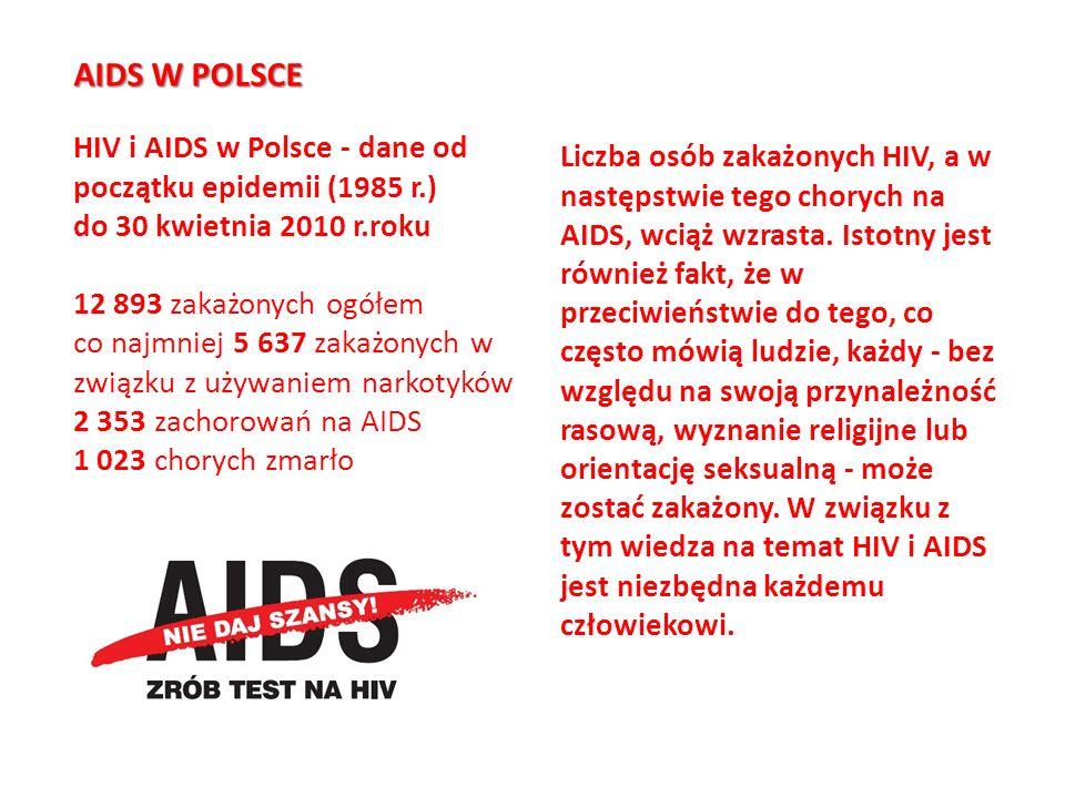 AIDS W POLSCE HIV i AIDS w Polsce - dane od początku epidemii (1985 r.) do 30 kwietnia 2010 r.roku 12 893 zakażonych ogółem co najmniej 5 637 zakażony