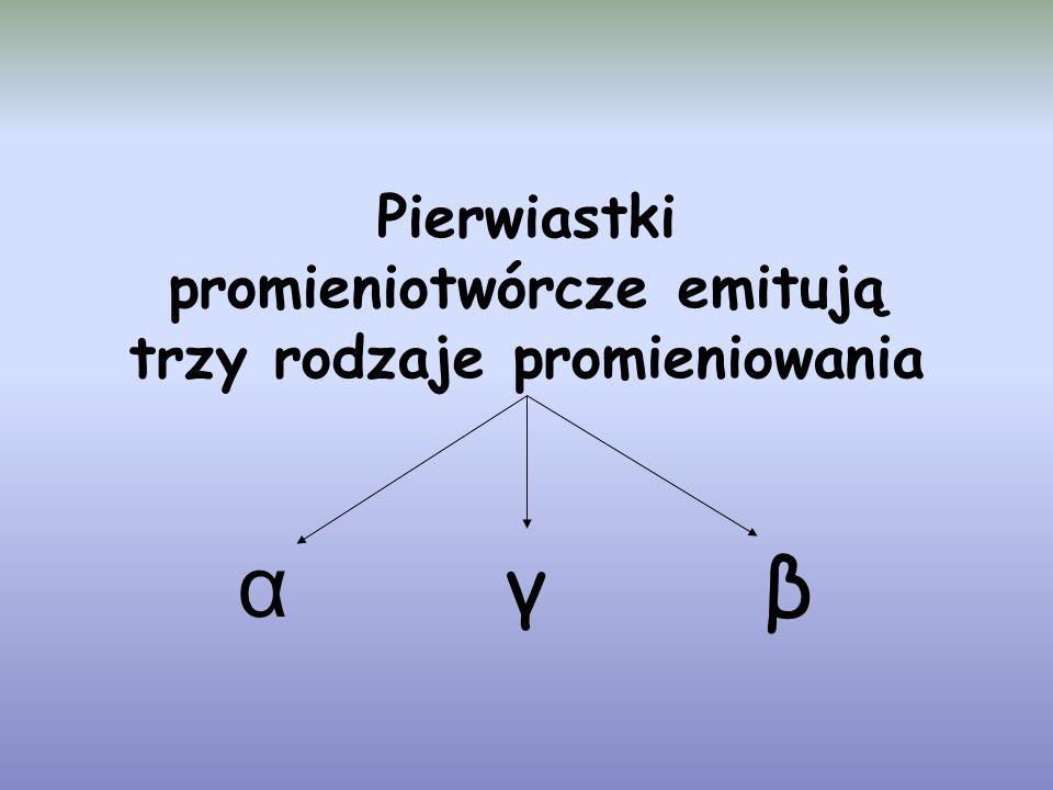 Pierwiastki promieniotwórcze emitują trzy rodzaje promieniowania α γ β