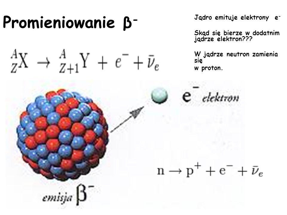 Promieniowanie α Stabilna struktura składająca się z 2 protonów i 2 neutronów. Strumień jąder atomów helu Ładunek 2 x większy od ładunku elementarnego
