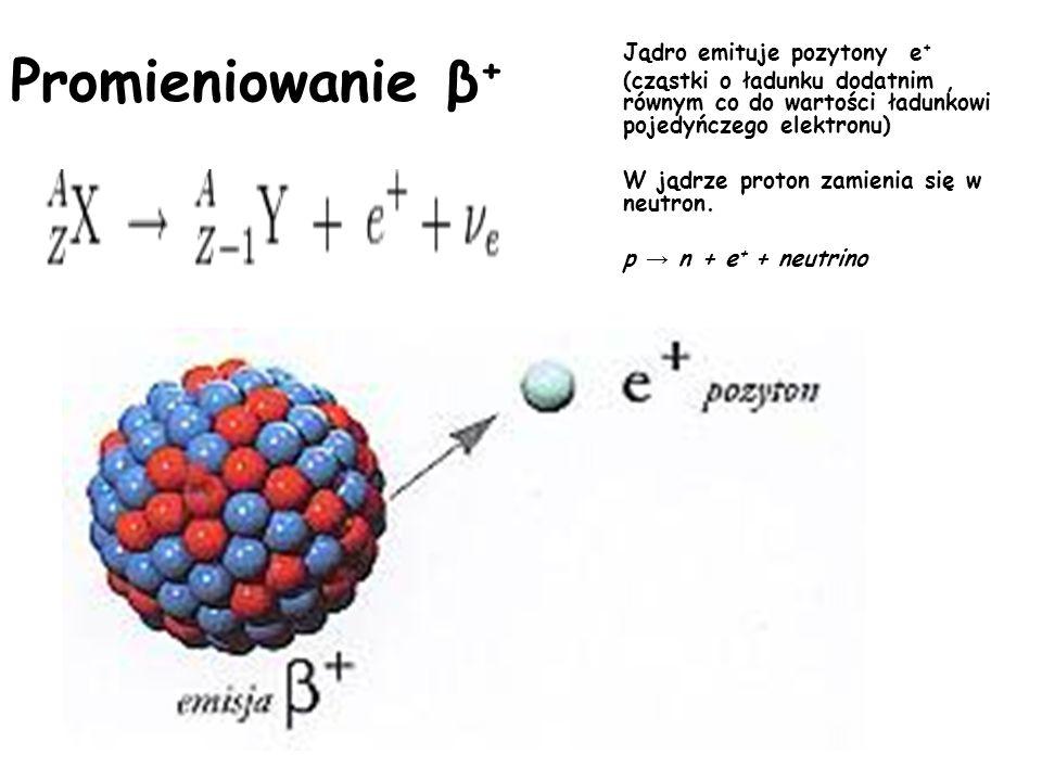 Promieniowanie β - Jądro emituje elektrony e - Skąd się bierze w dodatnim jądrze elektron??? W jądrze neutron zamienia się w proton.
