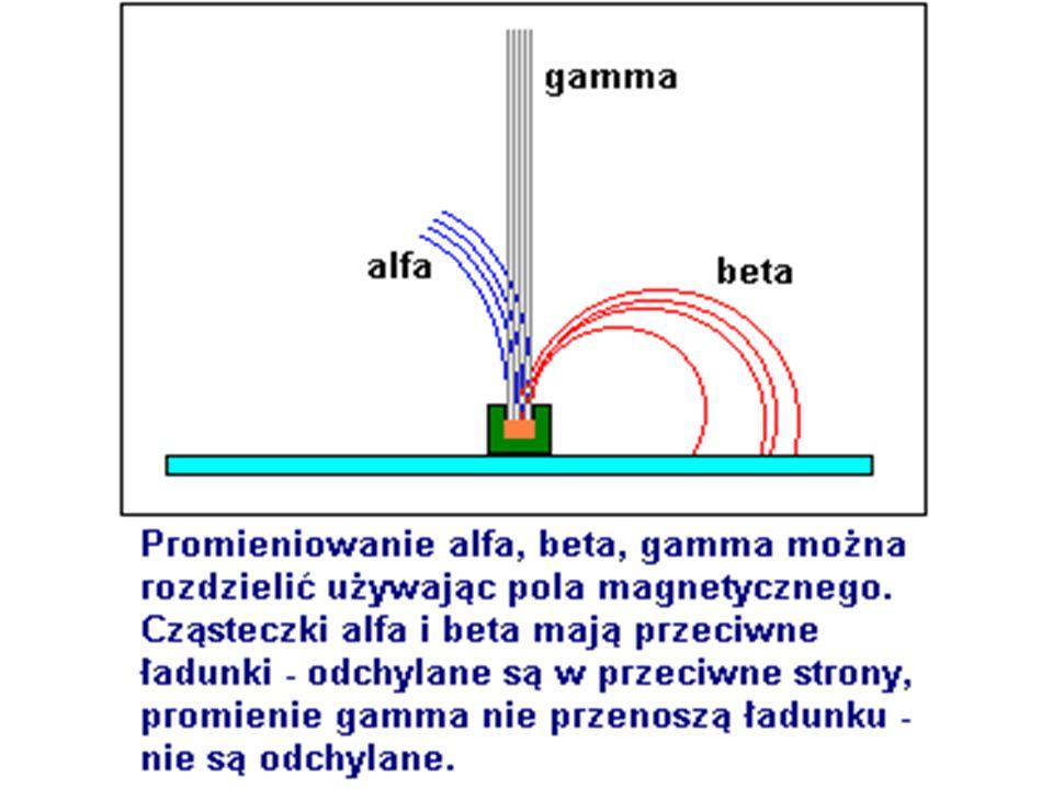 Przenikliwość promieniowania α,β,γ