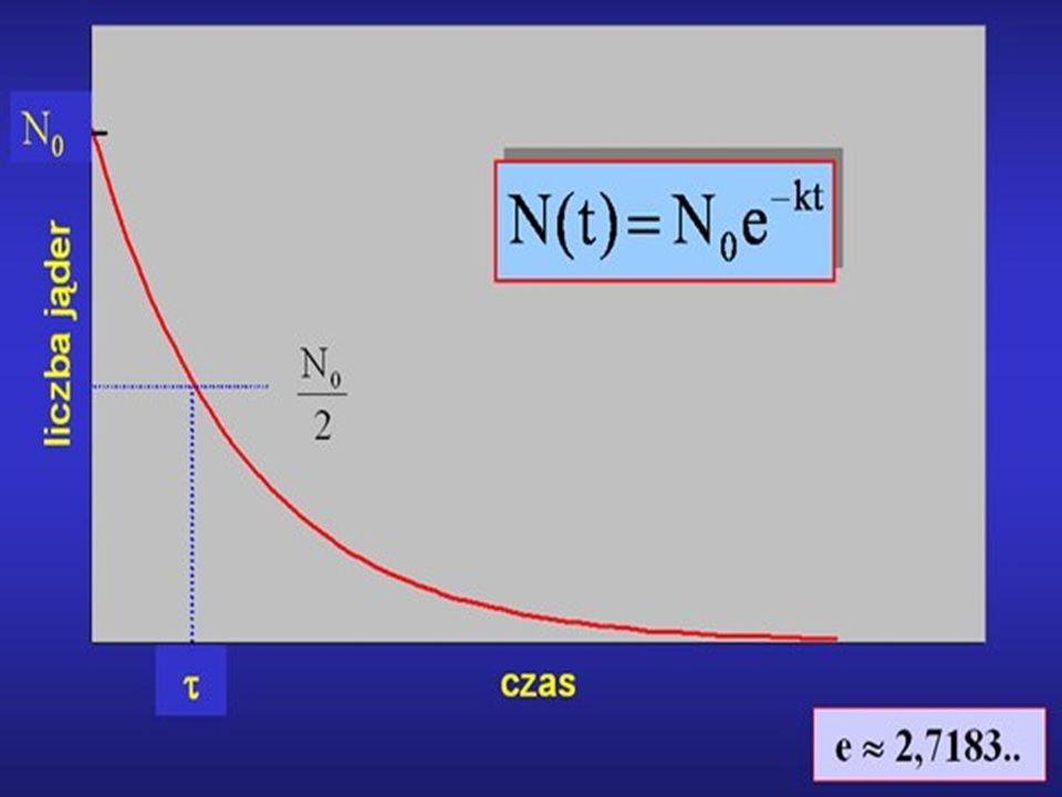 Czas połowicznego rozpadu T 1/2 Czas połowicznego rozpadu (zaniku) (okres połowicznego rozpadu) - czas, w ciągu którego liczba nietrwałych obiektów lu