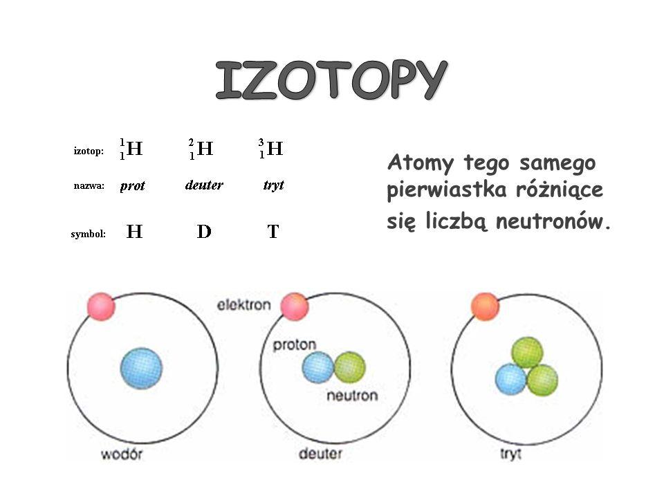 Atomy tego samego pierwiastka różniące się liczbą neutronów.
