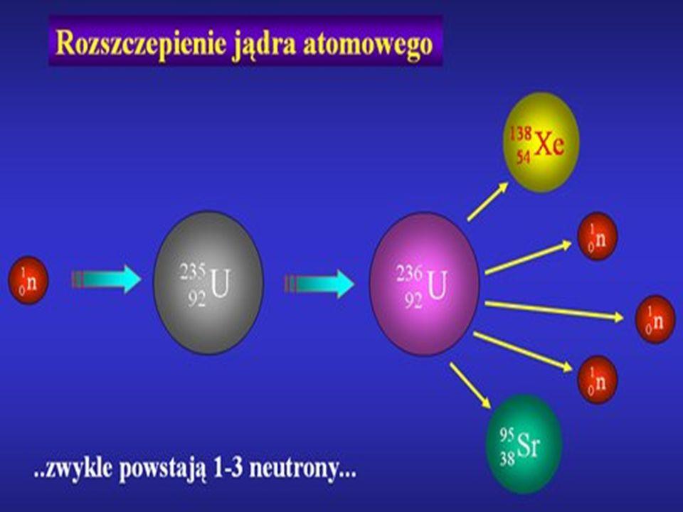 Reakcje jądrowe Promieniotwórczość naturalna towarzyszy przemianom jądrowym nietrwałych izotopów pierwiastków występujących w przyrodzie. W 1934 roku